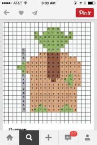 yoda chart